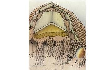 Łaźnia parowa i łaźnia rzymska a sauna fińska – budowa.